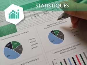 statistiques de production illustration